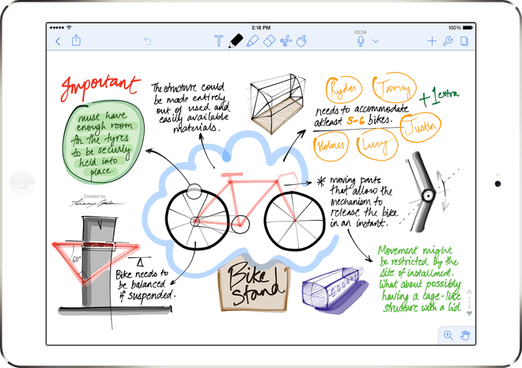 iPad-note-mind-map-sketchnote