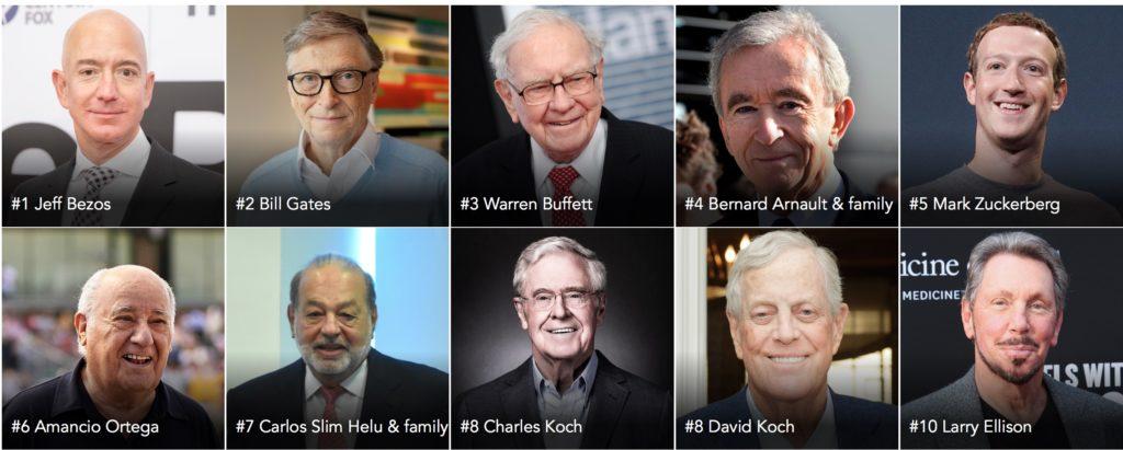 $$$ Die reichste Person der Welt ist…